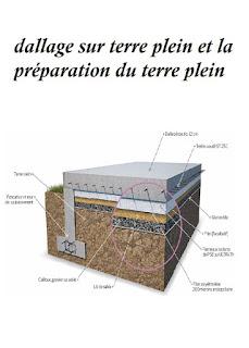 dallage #terre #plein #dtu #mode #opératoire #dalle # #rt #définition_dallage # #dallage_terre #plein_maison #individuelle #différence_entre_dalle #portée_dallage #plein_dallage #porté