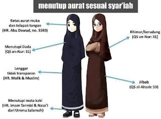 Hal yang dilarang Dalam Islam untuk Wanita