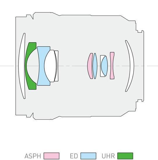 Оптическая схема объектива Panasonic Lumix S 20-60mm f/3.5-5.6