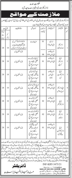 Human Rights and Minorities Affairs Department Jobs 2021