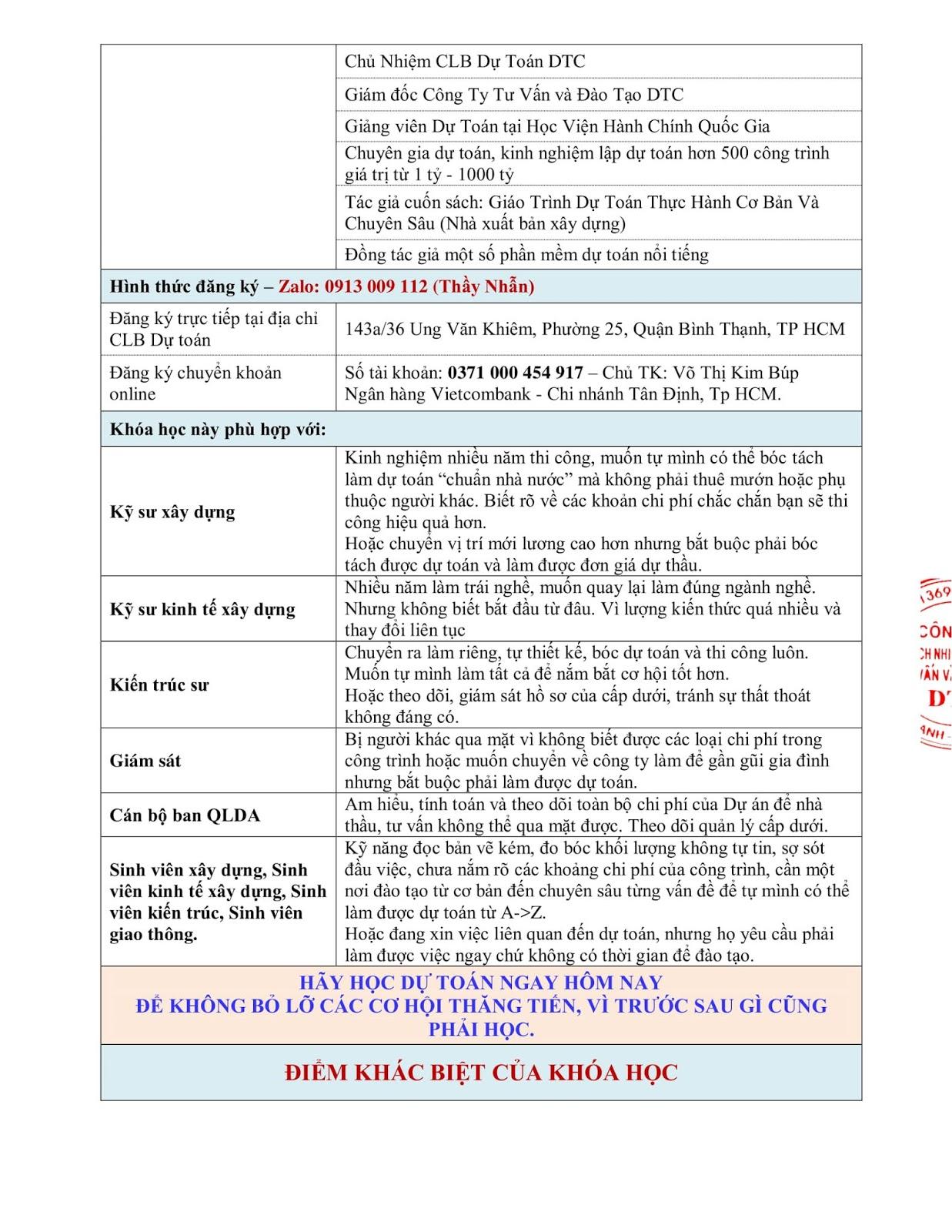 CLB DỰ TOÁN DTC TẶNG QUÀ CHO HỌC VIÊN NỮ MỪNG NGÀY 20/10
