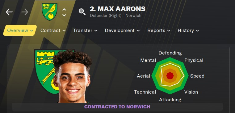 Football Manager 2021 - Max Aarons | FM21
