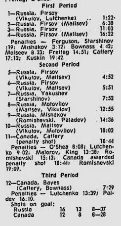 Nitzy's Hockey Den: Anatoli Firsov Scores Six Goals In