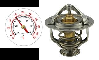 imagen del termostato de un vehículo