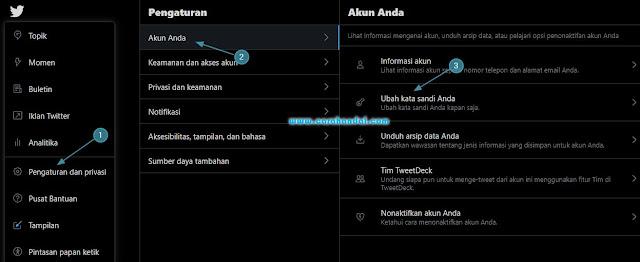 Cara Ubah Password Twitter yang lupa email no hp