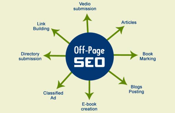 Seo Offpage là gì? Kỹ thuật SEO Offpage hiệu quả