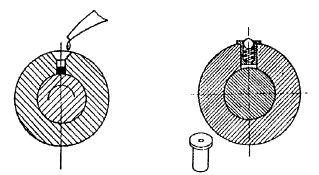 Tipos de engrases manuales