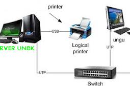 Install ujian online dan offline di server UNBK