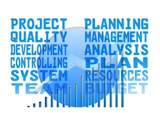 Pengertian, Proses, Input dan Output Manajemen Kualitas