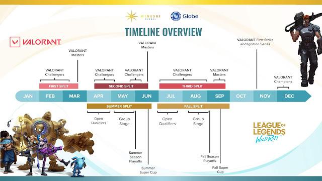 Wild Rift Valorant Tournament Schedule Gizmo Manila