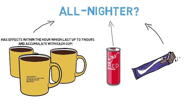 caffeine dan masalah tidur