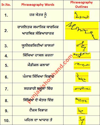 14-july-2020-punjabi-shorthand-phraseography