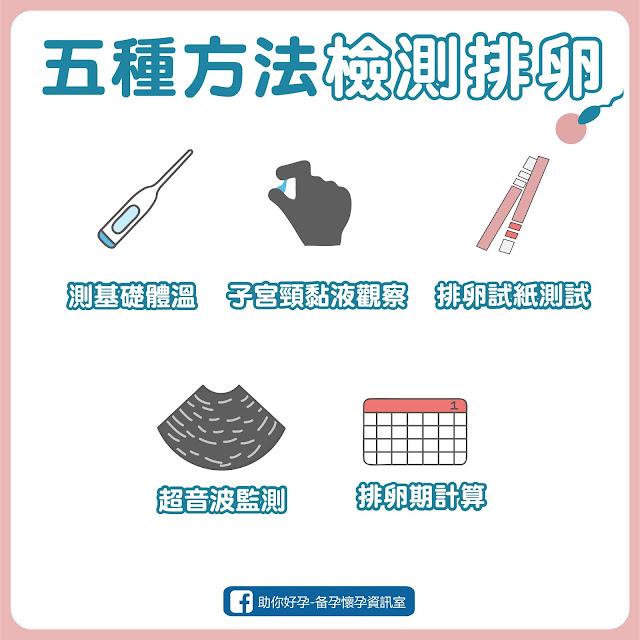 5種方法測排卵