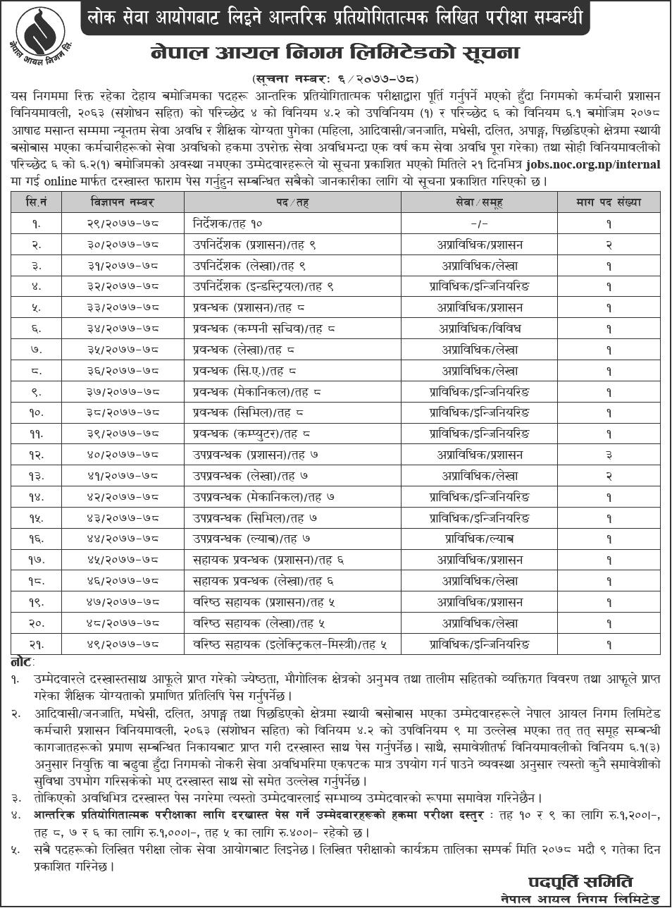 NOC Internal Competition Vacancy Details