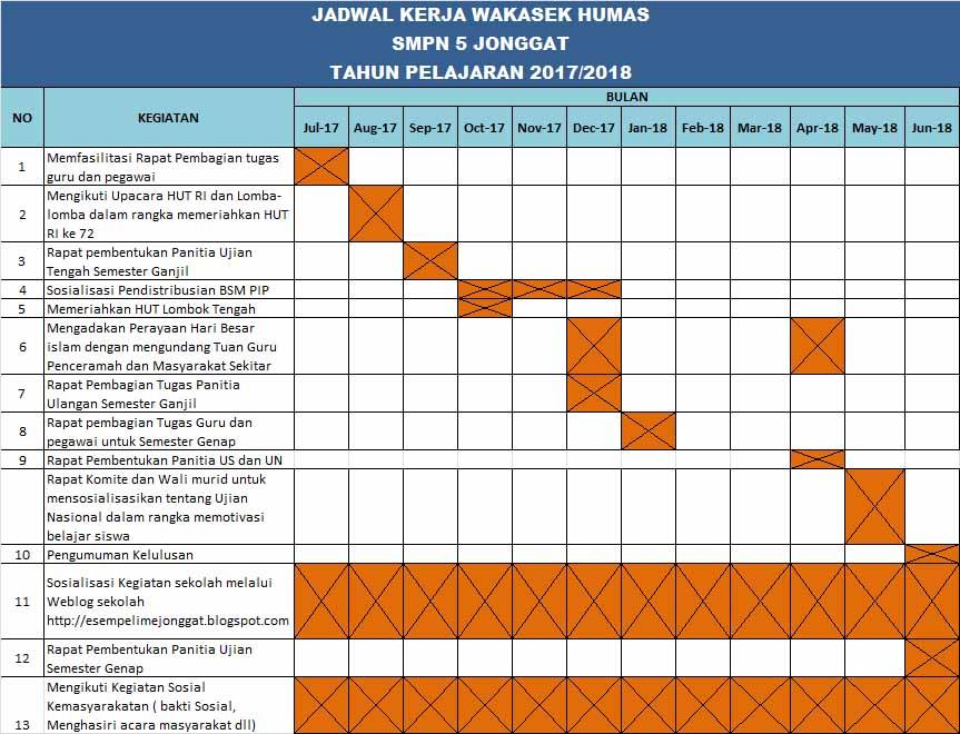 Smp 5 Jonggat Program Kerja Wakasek Humas
