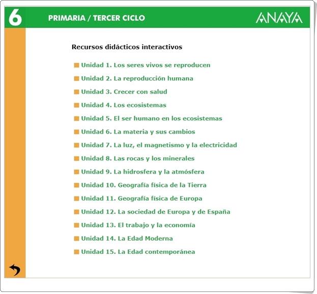 Recursos Didácticos Interactivos Anaya. Conocimiento del Medio de 6º de Primaria. (Abre la puerta)