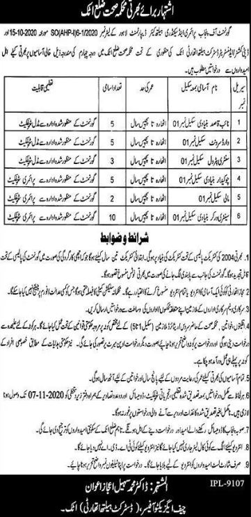 Health Department 2020 Jobs Announcement- Government of Punjab
