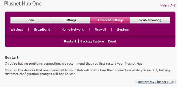Setel Ulang Router