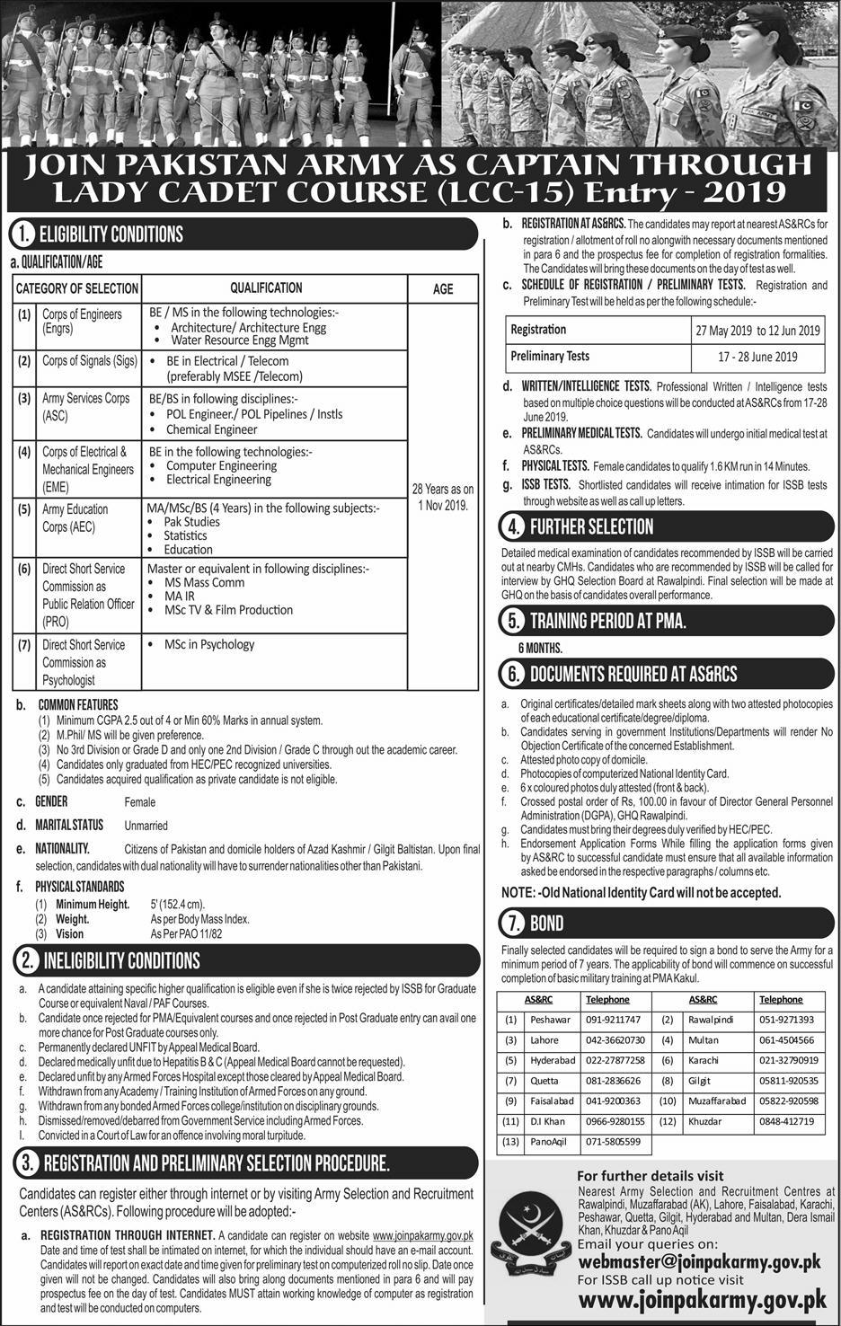 Advertisement For Pakistan Army Jobs