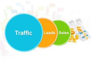 Increasing Your Traffic Potential Through Stronger Sales Copy