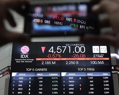 Tips Berinvestasi Saham Bagi Investor Pemula