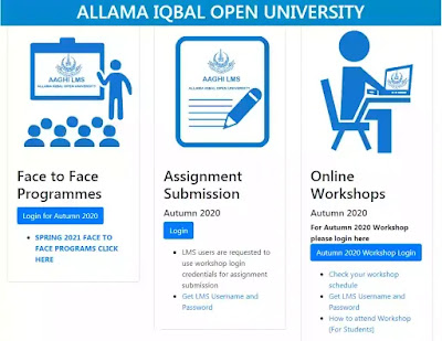 How to submit AIOU assignment 2021?