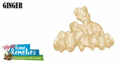 Home Remedies For Gas: Ginger