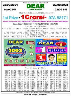 dear lottery Sambad 1 pm  result live