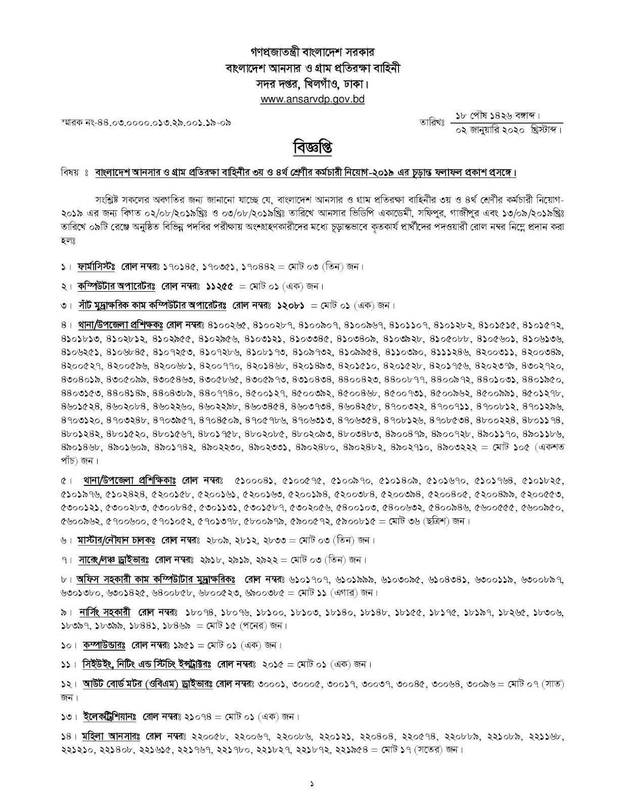 Bangladesh ansar job exam result 1