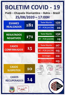 Piatã/BA: Com mais um caso positivo de covid-19, número de  infectados sobe para 15