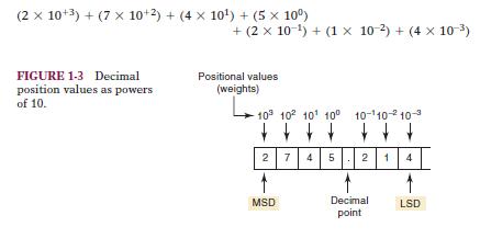 Sistem Bilangan dan Konversi Sistem Bilangan Pada Sistem ...