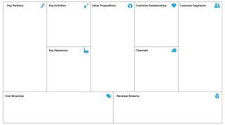 Pengertian Bisnis Model Canvas dan Cara Membuat BMC