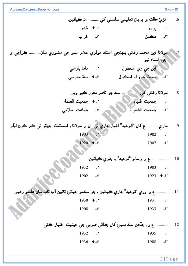 maulana-deen-muhammad-wafai-multiple-choice-questions-sindhi-notes-for-class-9th