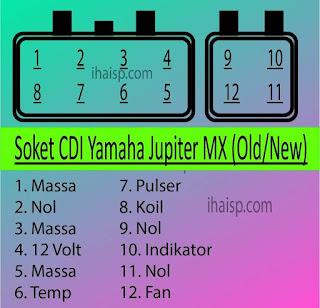 Soket CDI Yamaha Jupiter MX lama dan Baru