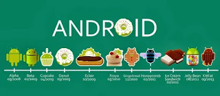 operating system android terbaru