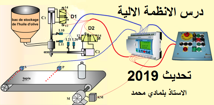 درس الانظمة الالية كامل للسنة الثانية هندسة كهربائية تحديث 2019 الاستاذ بلمادي