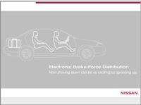 EBD (Electronic Brake Distribution) NEW GRAND LIVINA