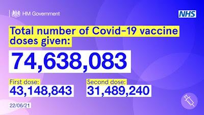 220621 covid vaccinations