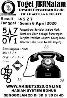 Prediksi HK Senin 06 April 2020 - JBR Malam HK