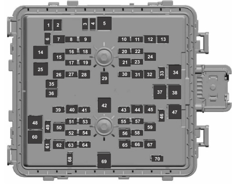 Fuse Box: 2020 - 2021 Ford F-250 350 450 550 600 Fuse Panel Diagram | Ford F250 Sd Fuse Box Diagram |  | Fuse Box