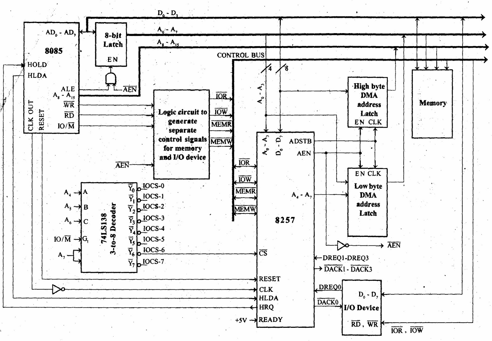 A media to get all datas in electrical science january 2013 interfacing of 8257 with 8085 processor pooptronica