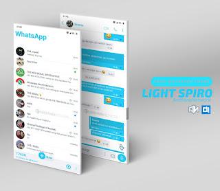 Light Spiro