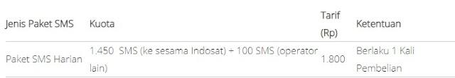 harga paket Indosat