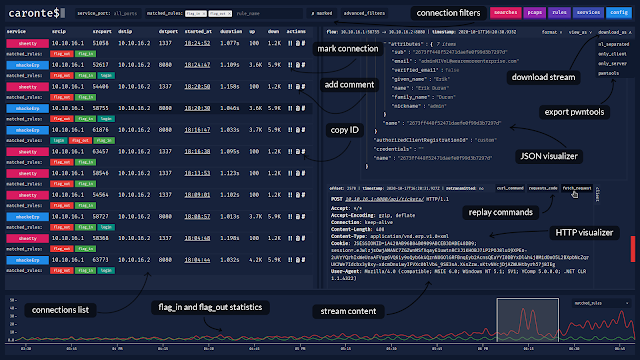 Caronte – A Tool To Analyze The Network Flow During Attack/Defence Capture The Flag Competitions