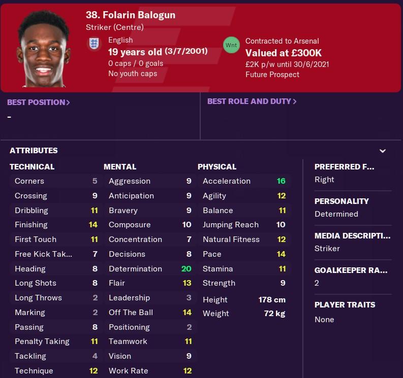 Folarin Balogun Football Manager 2021 FM21