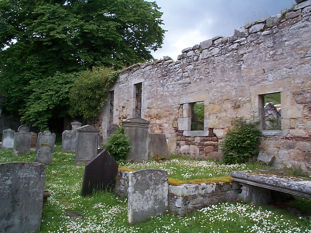 Burial Grounds of Sutherland