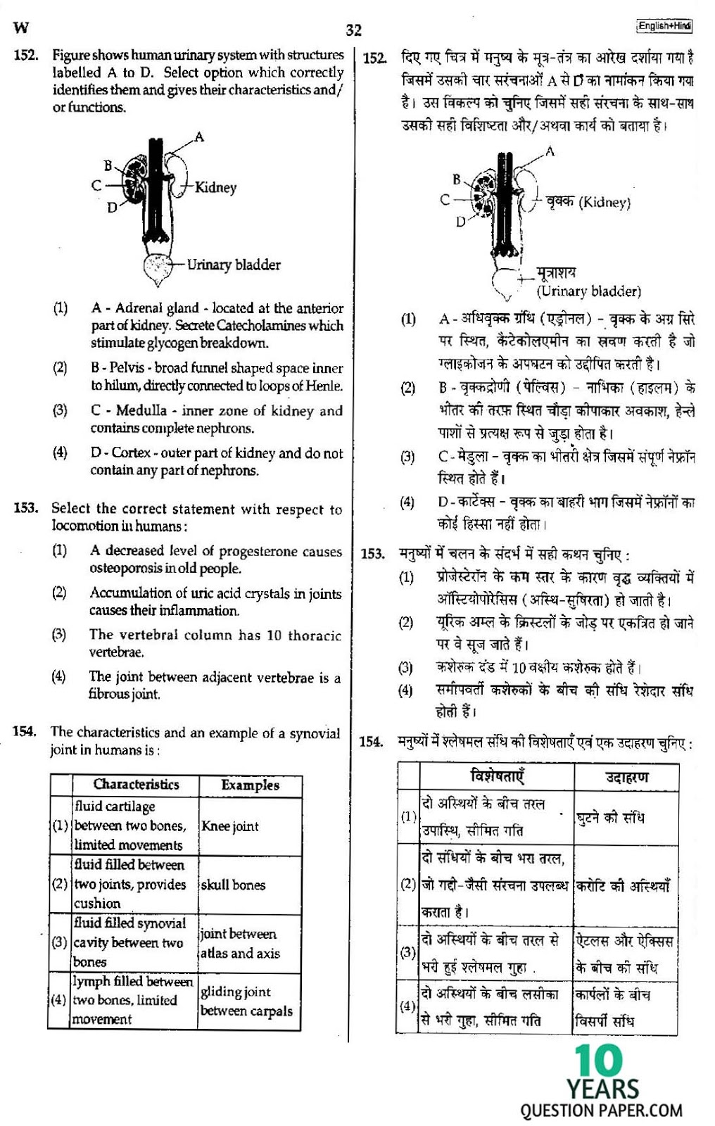 NEET 2019 Exam Preparation for Android - APK Download