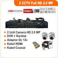 Pemasangan CCTV Salatiga