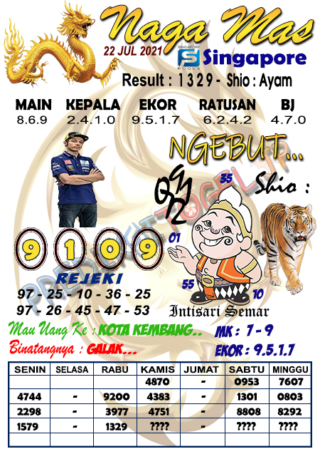 Syair Naga Mas SGP Kamis 22 Juli 2021