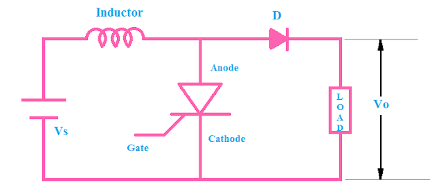 Chopper Circuit Using SCR